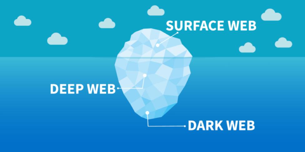 web layers surface deep dark